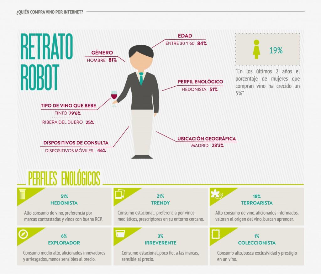 01-Retrato-robot